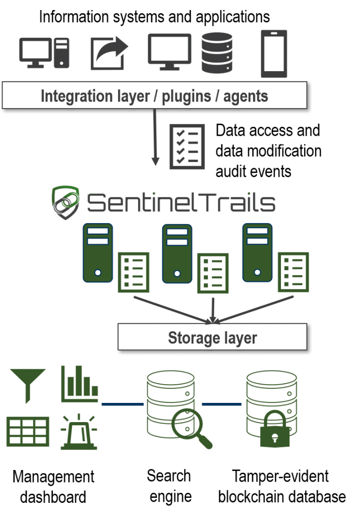 https://d381qa7mgybj77.cloudfront.net/wp-content/uploads/2018/11/Sentinel_trails_overview-708x1024.png