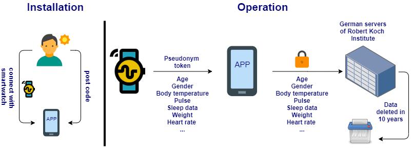 centralized-approach-to-data-storage