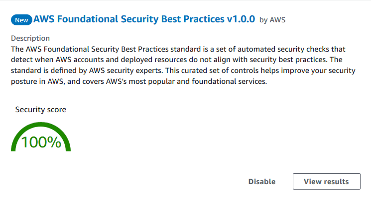 AWS Foundational Security Best Practices Score