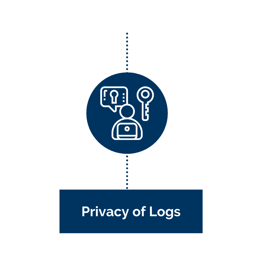 Privacy of Logs