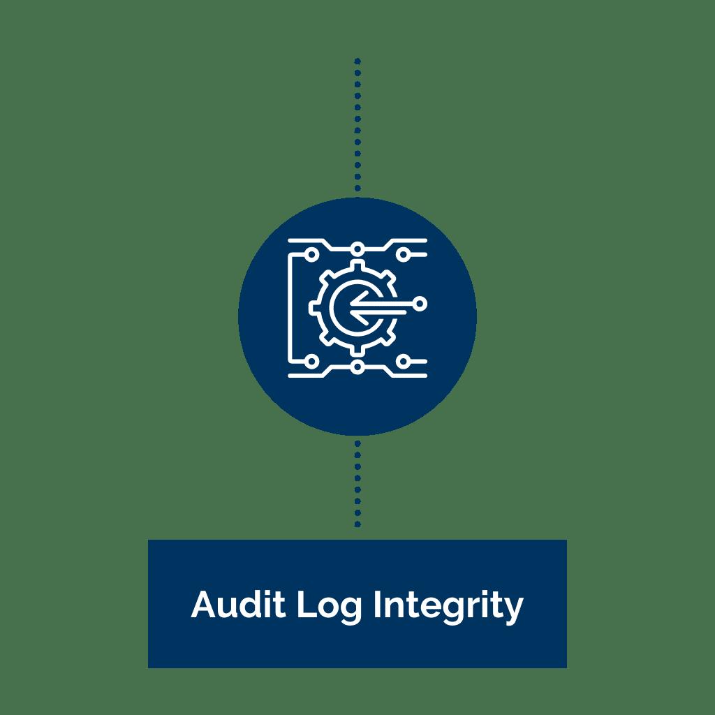 Audit Log Security