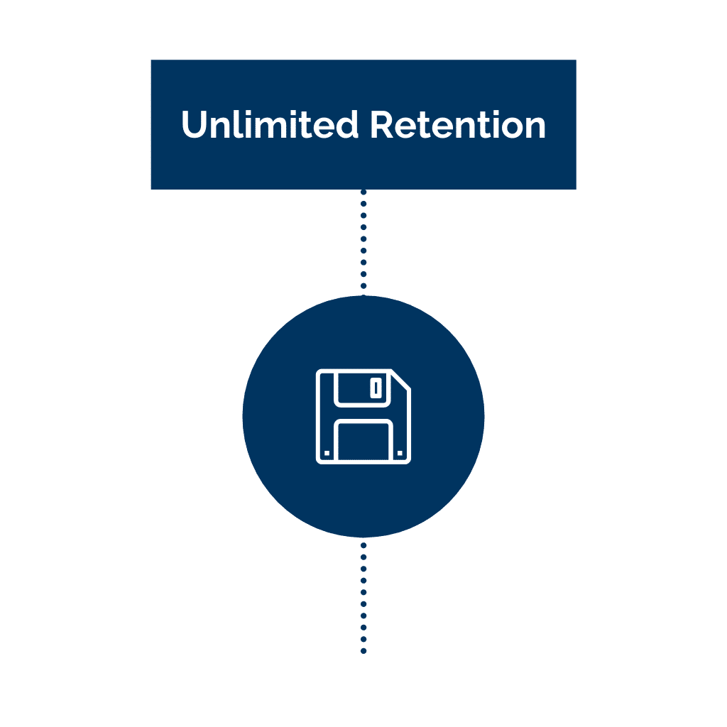 Unlimited retention