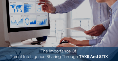 TAXII STIX Threat Intelligence