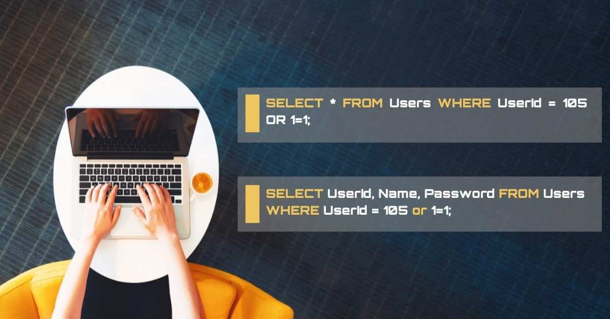 most common SQLi injections login forms