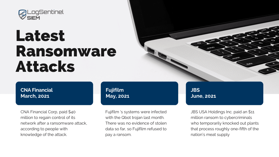 Latest Ransomware Cyberttacks with a high impact