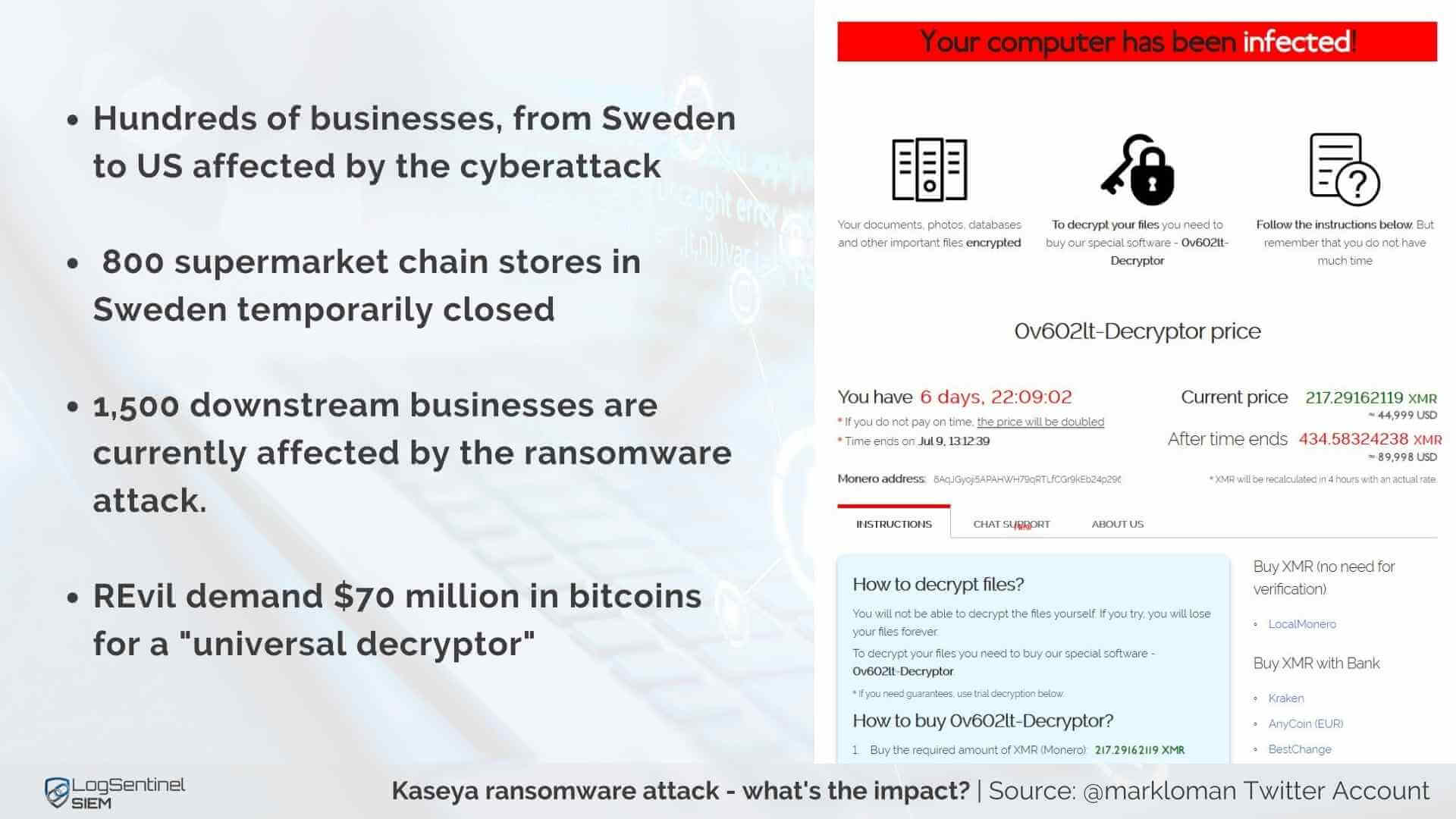 Kaseya ransomware and what is the MSSP SMB impact
