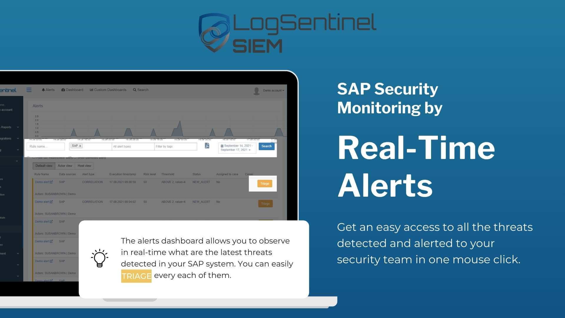 Real-time alert triaging
